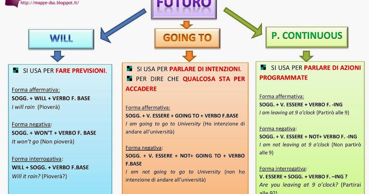 ebook gratis in italiano italiano lingua