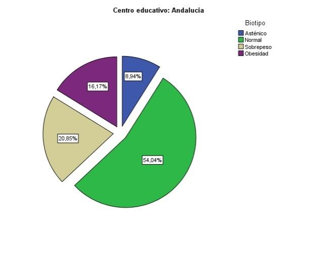 nombres de pastillas para bajar de peso en nicaragua