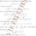 Các câu bất đẳng thức thi HSG có nhiều lời giải, cách chứng minh Võ Quốc Bá Cẩn