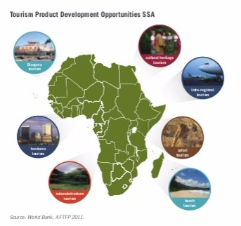 Gambiamonitor tourism by the numbers focus on sub saharan africa tourism is one of the key industries driving africas current economic growth and if managed sustainably it can easily become the leading industry sciox Image collections