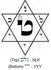 practical kabbalah part 2 pdf
