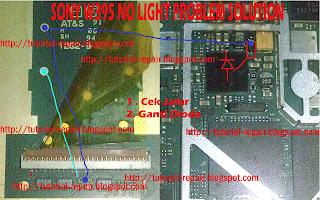 ,Sony Ericsson W395 Jalur Lampu,Sony Ericsson W395 Light Track