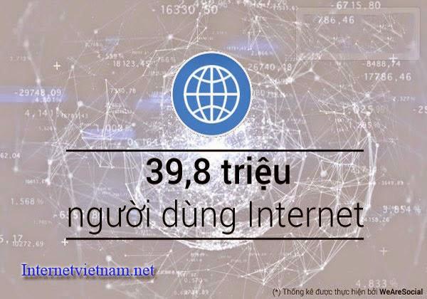 Thời Gian Sử Dụng Internet Của Người Việt Nam