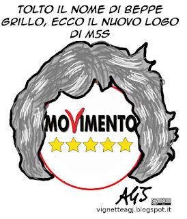 beppe grillo, Movimento 5 stelle, m5s, satira vignetta