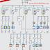 télécharger 3 cours d'électricité de batiments pdf