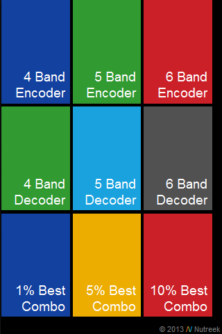 How to Decode Resistor Color Code