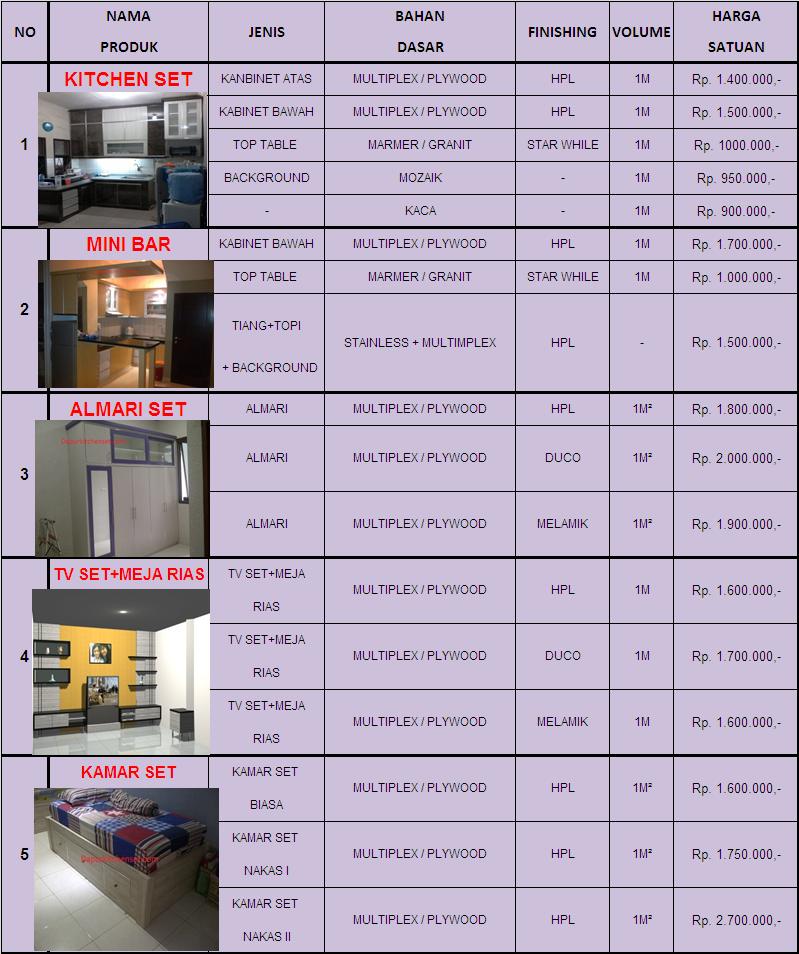 Jasa kitchen set daftar harga kitchen set 2016 for Harga kitchen set per meter