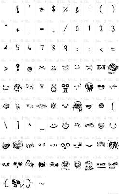 ¿Quién inventó los emoticonos?