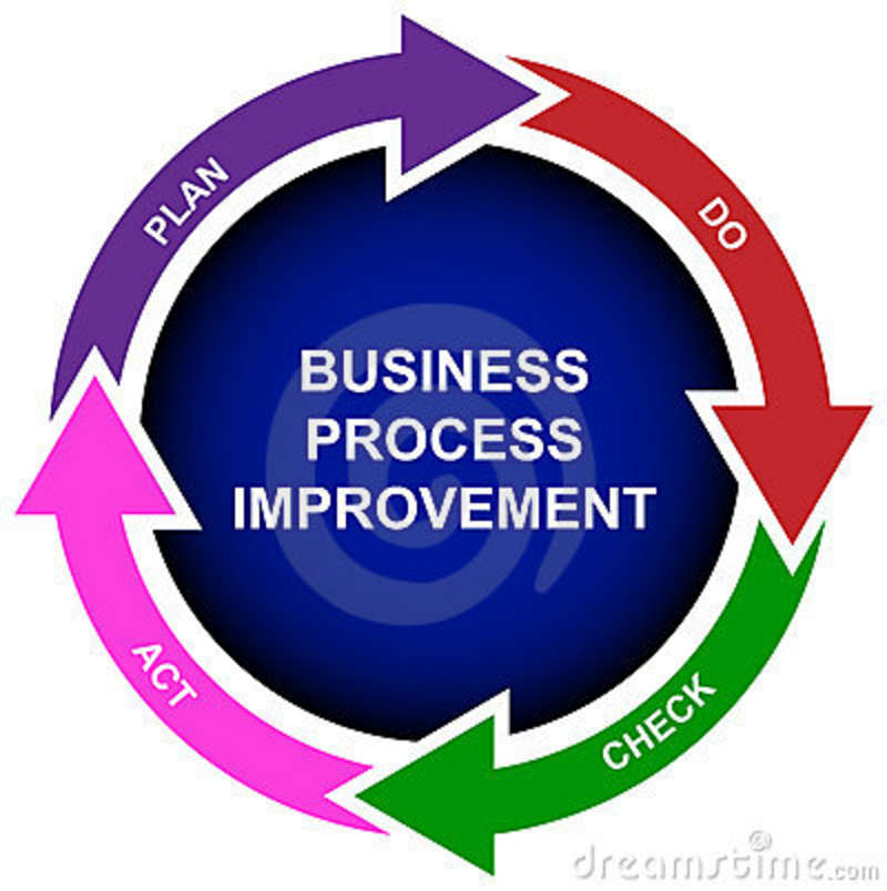 Process Improvement Icon Process Improvement vs...