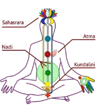 Divine Tantric Yoga