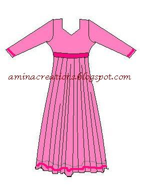 HOW TO STITCH ANARKALI SUITS / SEWING BASICS