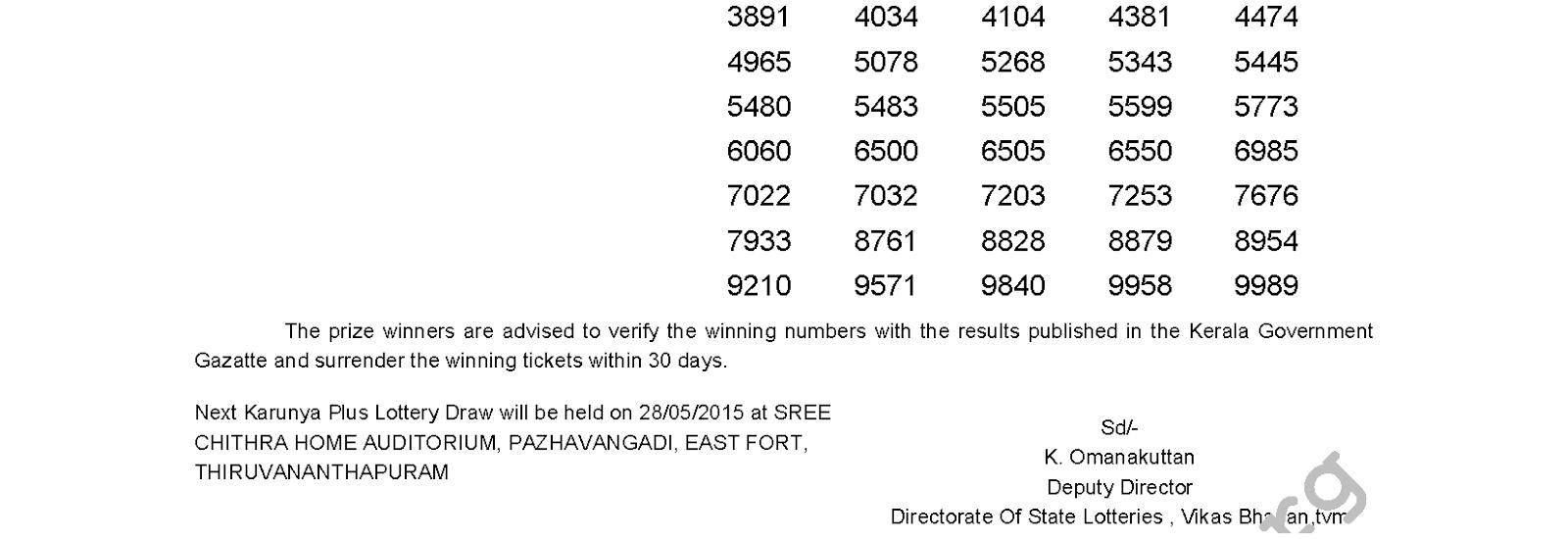 Karunya Plus Lottery KN 58 Result 21-5-2015