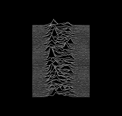 Unknown pleasures