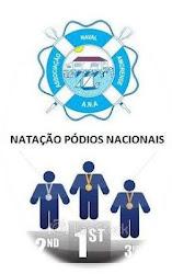 ASSOCIAÇÃO NAVAL AMORENSE - PÓDIOS NAC. / INTERNAC. COMPETIÇÕES OFICIAIS (Nov. 2007 a Dez. 2014) -