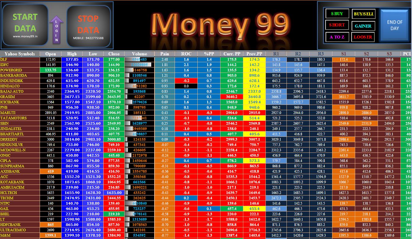 Trading system vba