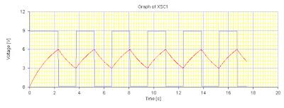 Rangkaian Astable IC 555 | Rangkaian Clock