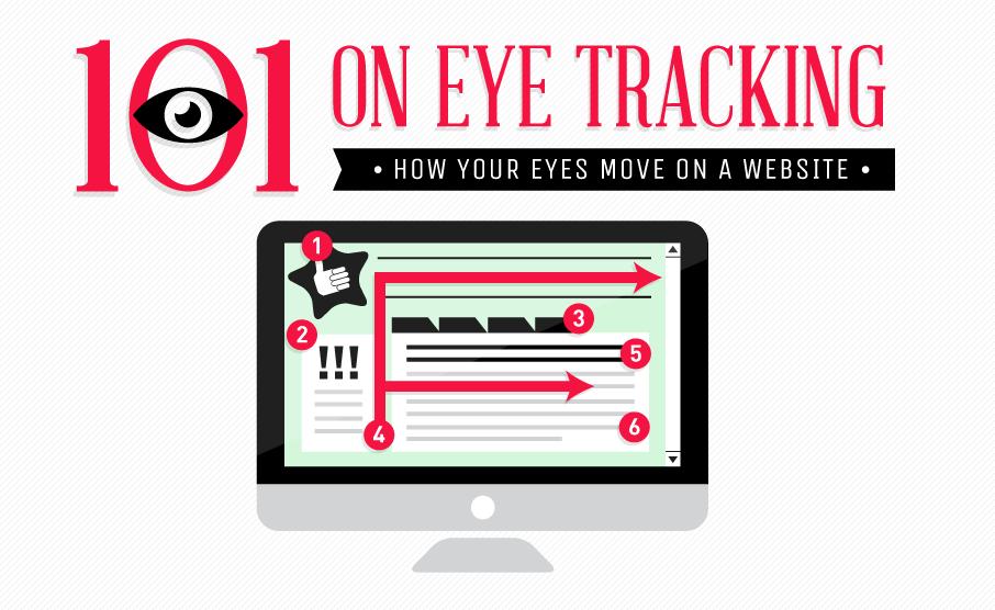 Eye Tracking 101: How Your Eyes Move on a Website - #Infographic #websiteoptimization #webdesign