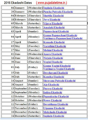 2016 Ekadashi Dates,Ekadashi Dates Schedule