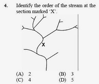 2013 September UGC NET in Geography, Paper II, Question 4