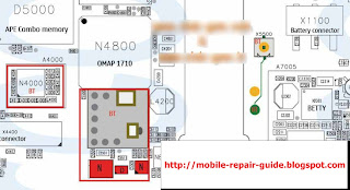 Nokia N80 Bluetooth module