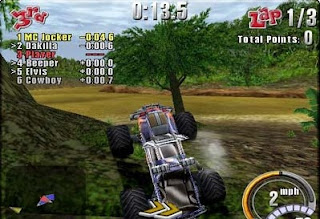 Download Game Smash Cars PS2 Full Version Iso For PC | Murnia Games