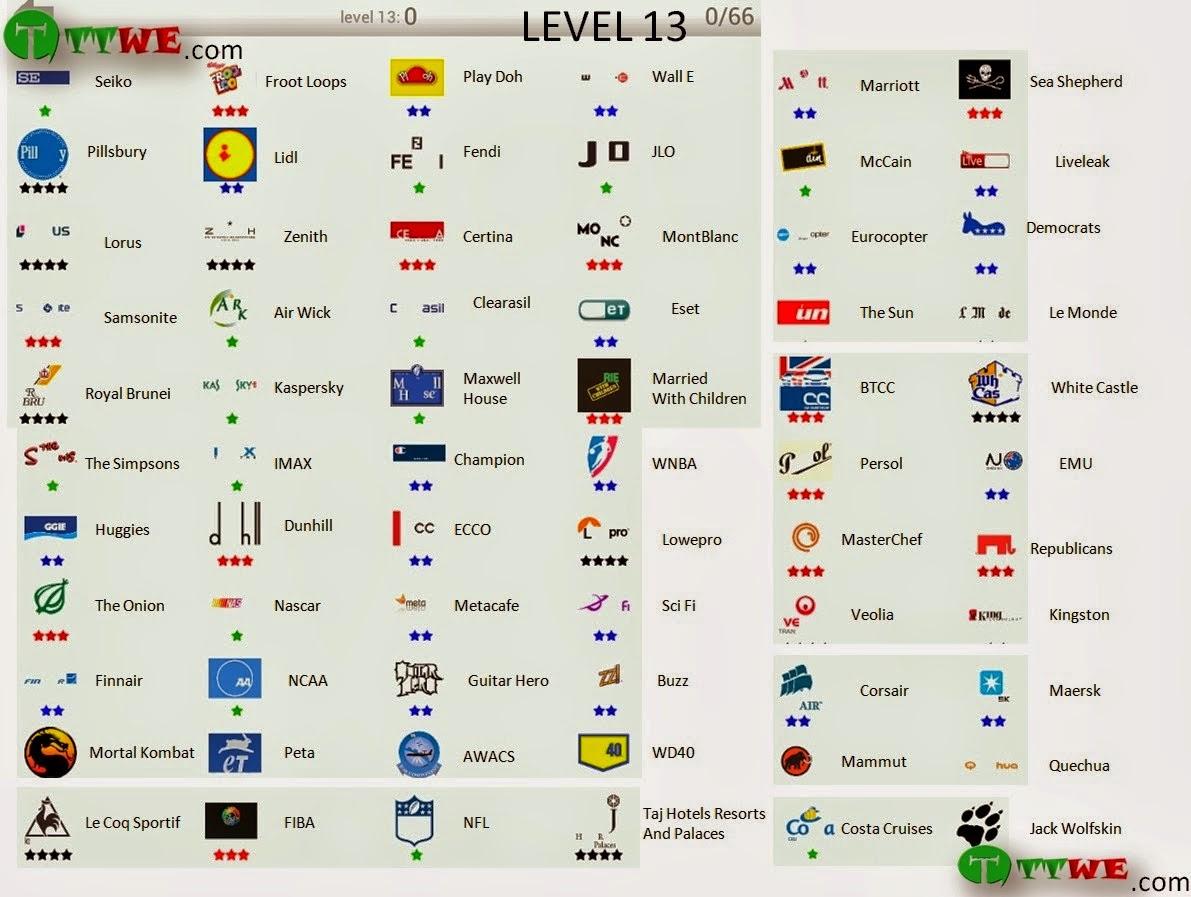 Exotic Car Logos And Names
