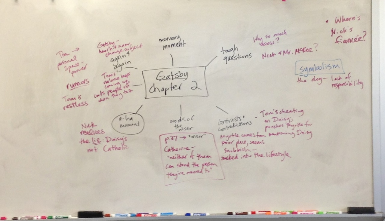 Critical Thinking Questions About The Great Gatsby College Paper