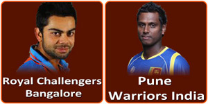 PWI Vs RCB is on 2 May 2013.