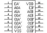 interfacing lcd to arduino uno electronic circuit rh elcircuit com Digital Multiplexer IC Digital Multiplexer IC