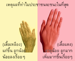 เหตุผลที่ทำไมประชาชนจะชนะในที่สุด