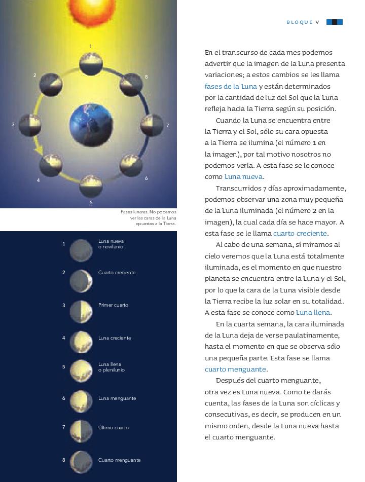 Las fases de la luna - Ciencias Naturales 3ro 2014-2015