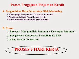 proses pengajuan pinjaman kredit