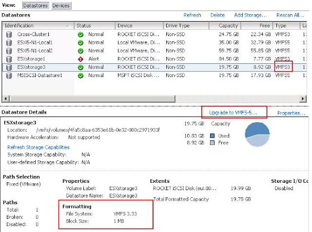 Difference between Upgraded VMFS 5 and Newly created VMFS 5