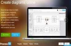 ProcessOn: crear diagramas online en forma colaborativa