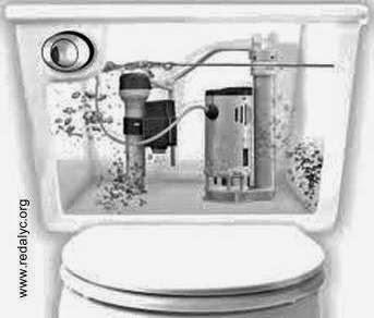 Sistemas de ahorro de agua inodoros