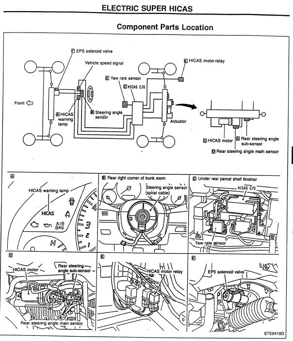 nissan skyline gt r s in the usa r34 gt r hicas circuit diagram and component location