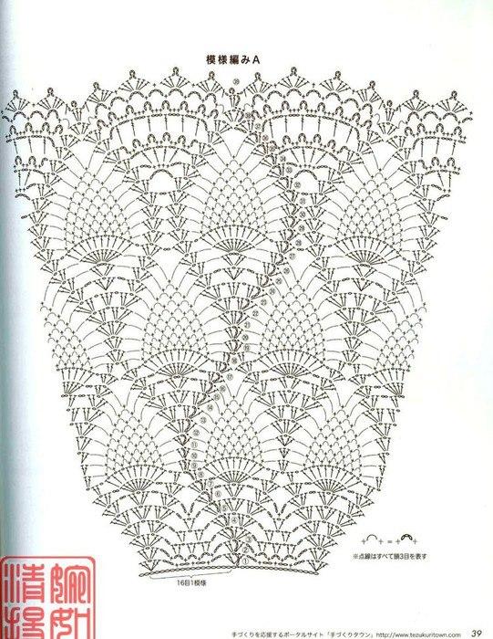 Patron piñas a crochet - Imagui