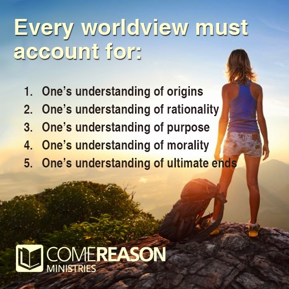 god and worldview question A worldview is like a pair of glasses through which we view the world everyone has one this article examines the basic worldviews and some of the beliefs and questions that they involve.