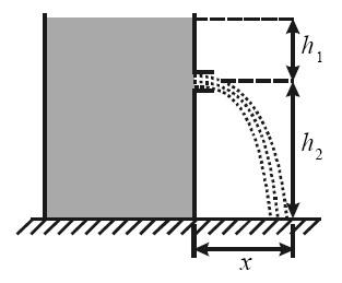 Tangki dengan sebuah lubang kecil di dindingnya. Kecepatan aliran air yang keluar dari tangki sama dengan kecepatan benda yang jatuh bebas.