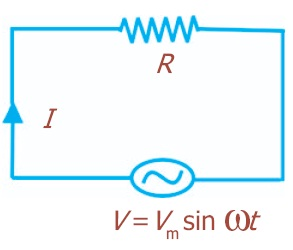 rangkaian AC tegangan pada ujung-ujung resistor