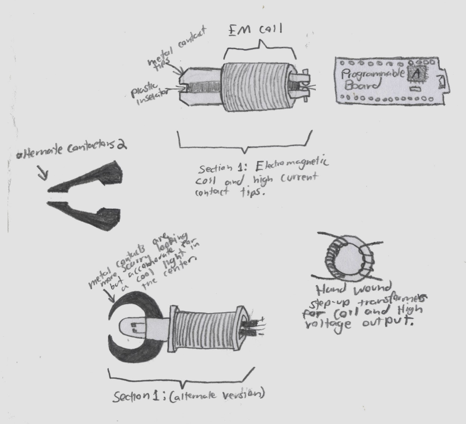 Sonic Screwdriver Schematics