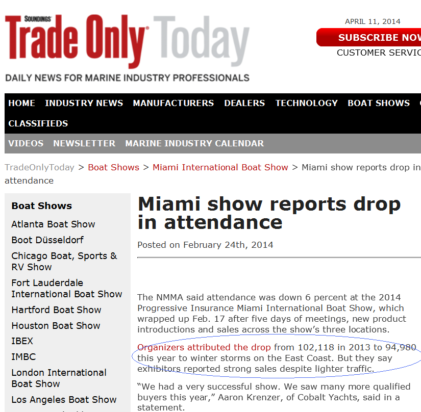 explanation for drop in attendance at miami beach convention center