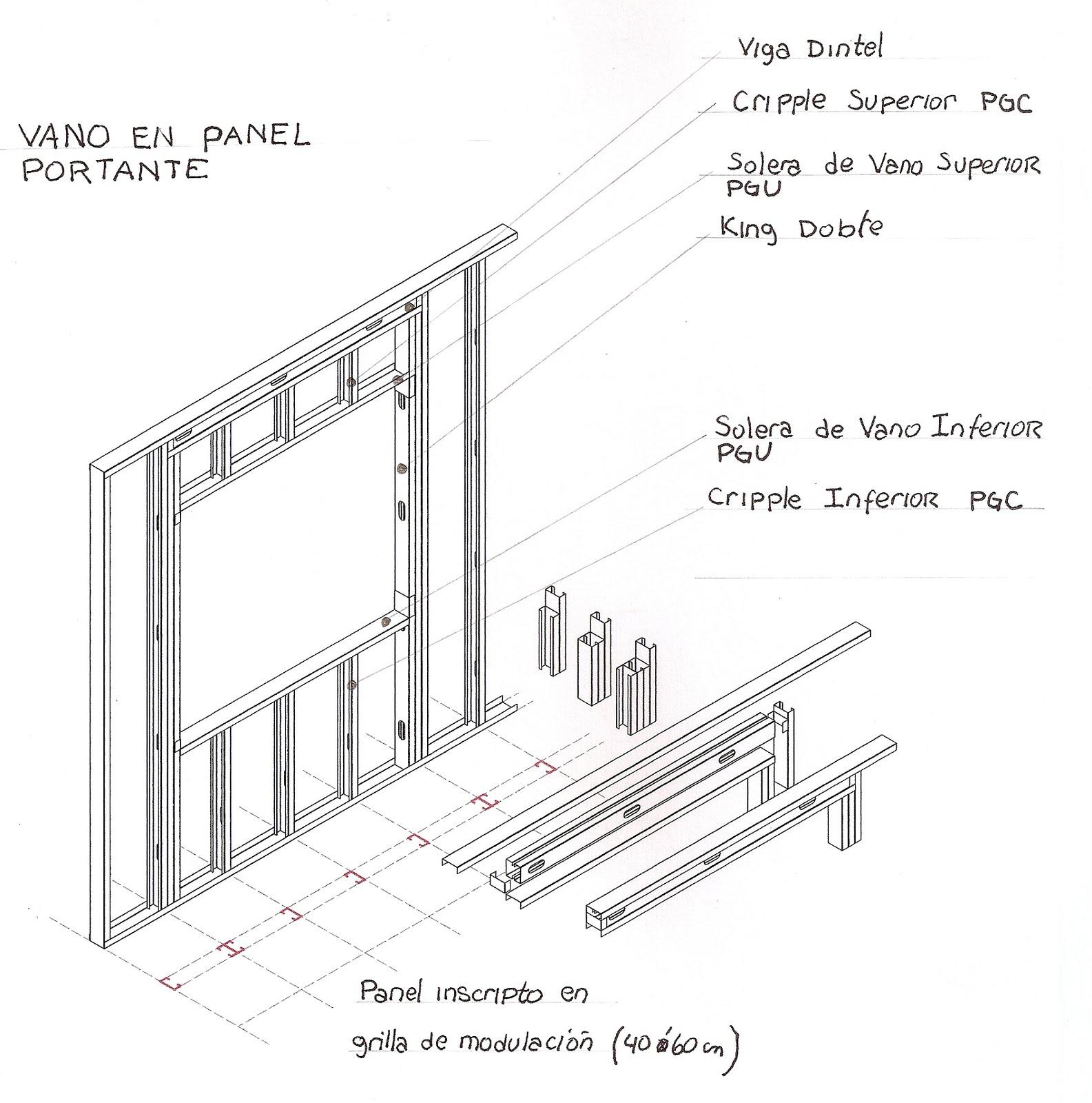 Construcciones paneles - Dinteles de madera ...