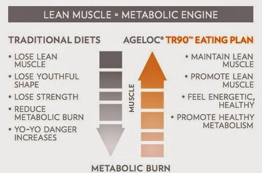 Diet Sehat Bukan Berarti Menyiksa Tubuh!
