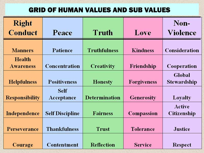 """essential values for success Think about how you can infuse culture from the word """"go"""" and make it part of your success  entrepreneur, think about the  with your core values."""