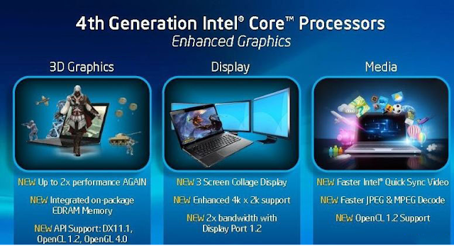 Intel's Haswell Advantages