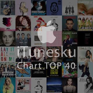 CHART TOP 40 Prambors Bulan Februari 2016