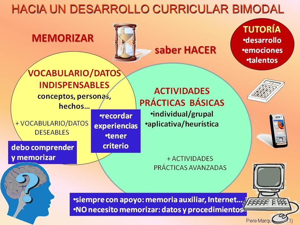 investigacion sobre innovacion educativo:
