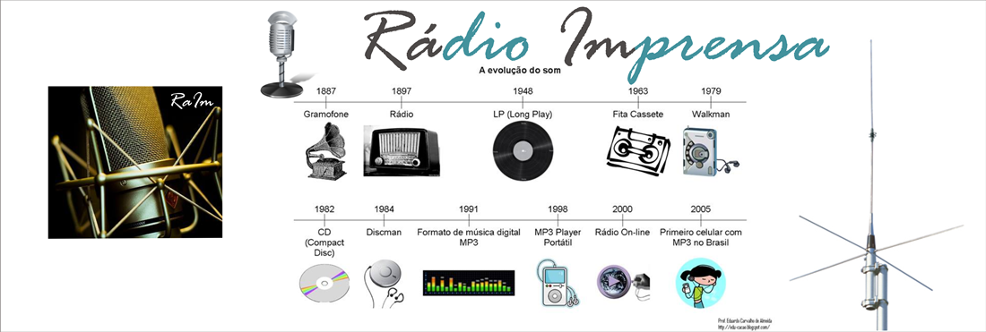 Rádio Imprensa - Blog