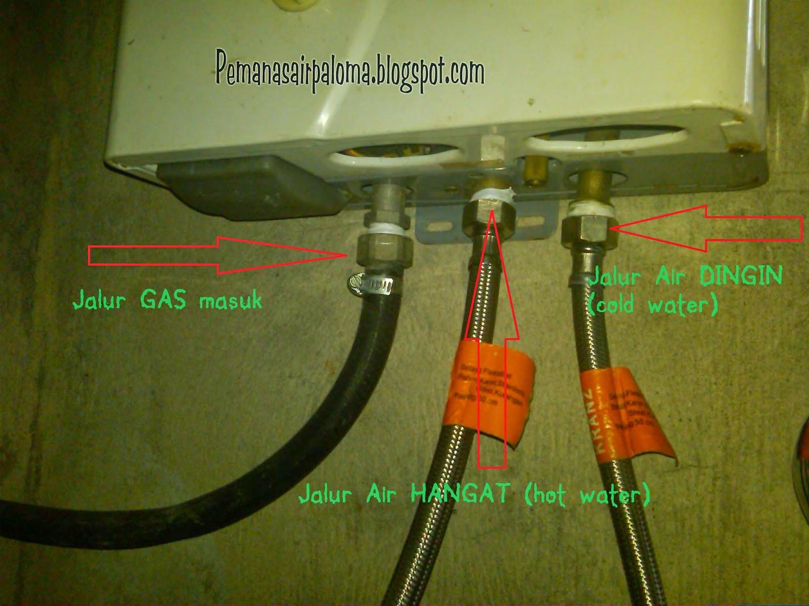 memahami sirkulasi jalur input output pemanas air gas